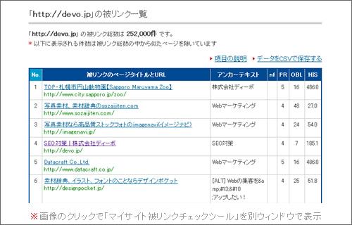 「hanasakigani.jp マイサイト被リンクチェックツール」でのチェック結果の一部