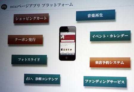 実現可能なアドオンアプリの例