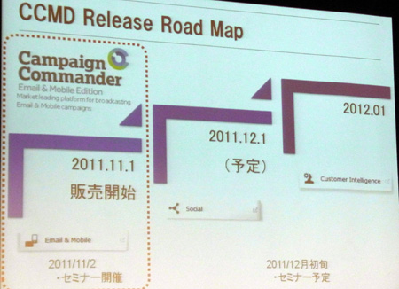 「キャンペーンコマンダー」の今後のリリースロードマップ