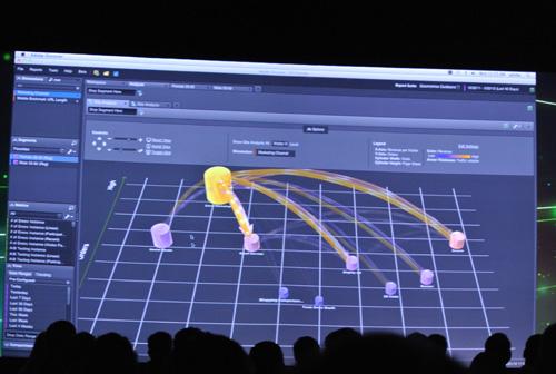 複雑化するユーザーのサイト上の行動を分析するだけでなく、それをビジュアル化する「Discover 3」