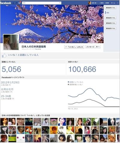 Facebookページを運営するはぴふるの吉田 皓一氏は中国語に堪能。多くの台湾人・香港人と交流してきた経験や台湾在住経験を活かして情報発信している