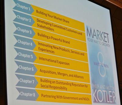 氏の最新刊『コトラー8つの成長戦略』の章立て。ここに企業の成長を引き出すカギがあるとコトラー氏は言う