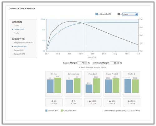 入札金額を変更したときにどのような結果になるかをシミュレーションする画面