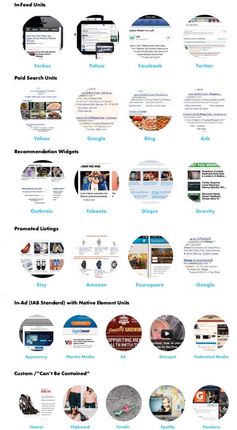 "IABがまとめた""THE NATIVE ADVERTISING PLAYBOOK""のネイティブ広告の6つの分類(The Core Six Types)"