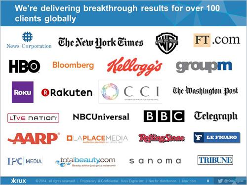 Kruxは、各国の主要メディアを含め、100を超える企業が採用している