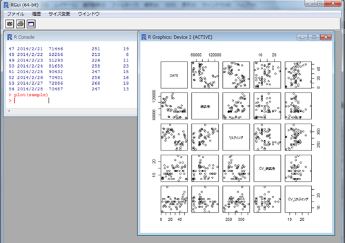 Rはコマンドを入力して処理を行うフリーの統計解析ツールの定番です。