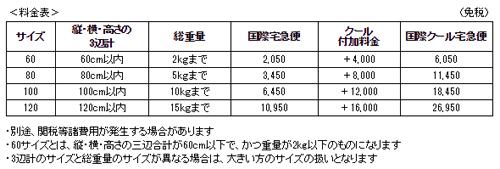 運輸 送料 表 ヤマト 【ヤマト運輸vs佐川急便】料金表やサービスを比較!各社の強みとは?