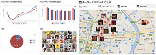 ハッシュタグ・キャンペーン効果測定機能(左)、写真位置情報マッピング機能(右)