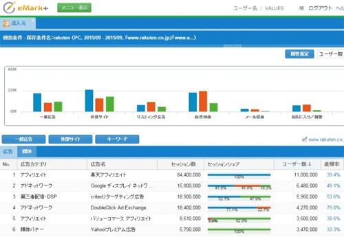 【eMark+】Site Analyzer 画面イメージ