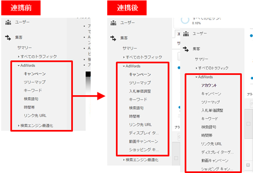 連携前と連携後のメニューの変化。複数のGoogle アナリティクスアカウントをAdWordsへ連携している場合は「集客>アカウント」が表示されるようになる(右端の画面)。