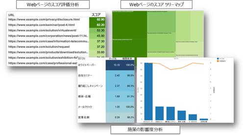 統計分析レポートのイメージ
