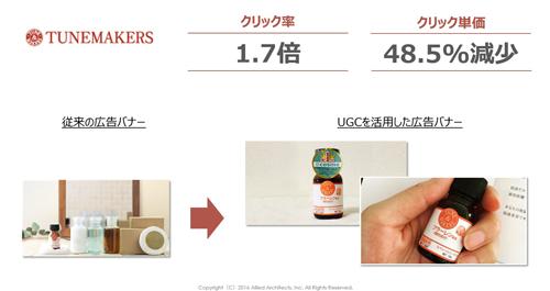 UGCを使用したレノア・ジャパンのSNS広告の効果