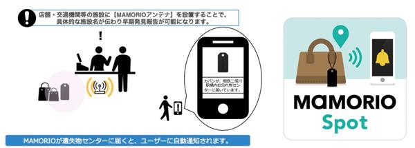 忘れ物自動通知サービスのイメージ