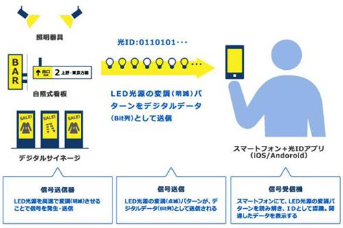 LinkRayのイメージ