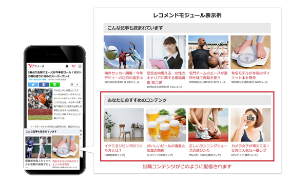 Yahoo!コンテンツディスカバリーの表示イメージ
