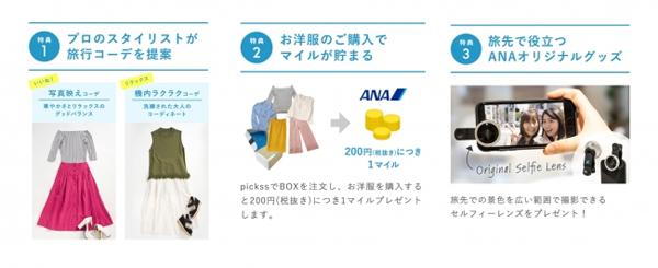 「ANAコラボ TRAVEL×FASHION BOXキャンペーン」概要イメージ