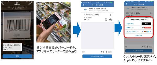 イメージ画面:商品スキャン~カート~決済