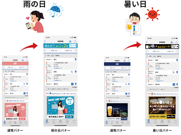 「気象連動型広告」広告表示画面イメージ