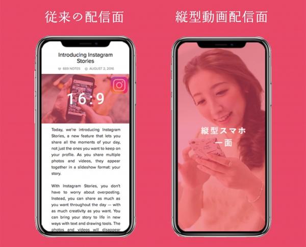 「PICFEE」縦型動画広告のイメージ
