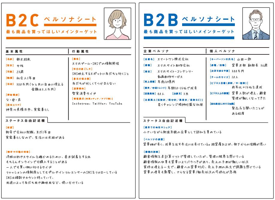 本書の付属データで作成できるB2CとB2Bのペルソナシートの例