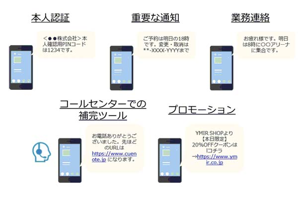 「Cuenote SMS」イメージ