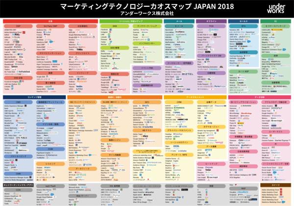 「マーケティングテクノロジーカオスマップJAPAN2018」イメージ画像