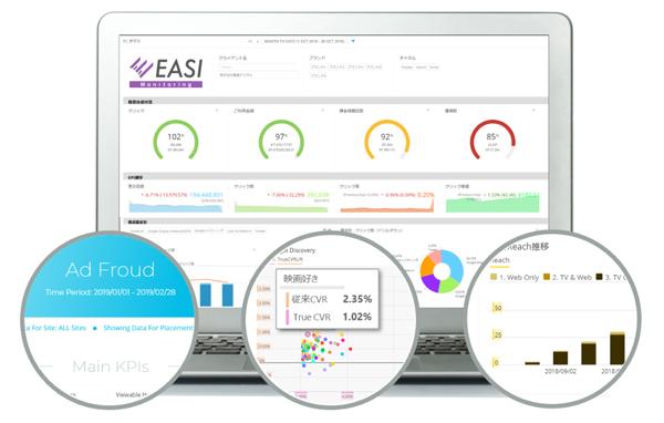 「EASI Monitoring」のオンラインレポートのイメージ図