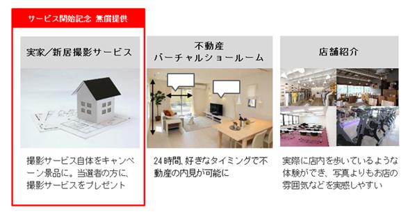 「3D+ONE」を活用した新サービス例