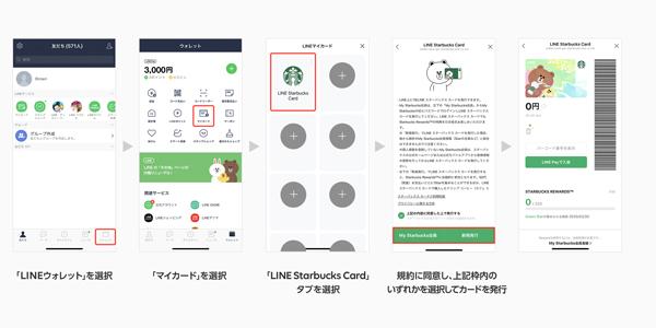「LINE Pay」を活用した「LINE スターバックス カード」のチャージ手順