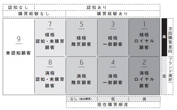 9セグマップ