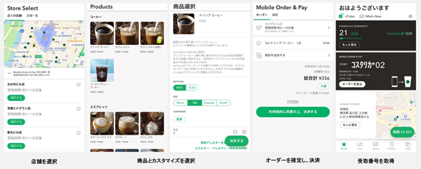 「Mobile Order&Pay」の注文手順(クリックして拡大)