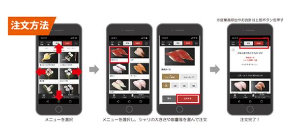 「スマホdeくら」アプリ画面