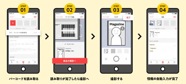 「バーコード出品」機能 使用イメージ