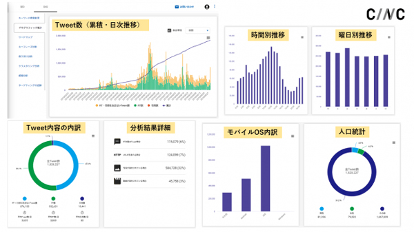 デモグラフィック分析のイメージ