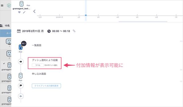 ネイティブアプリ利用行動に対して取得した付加情報の表示イメージ