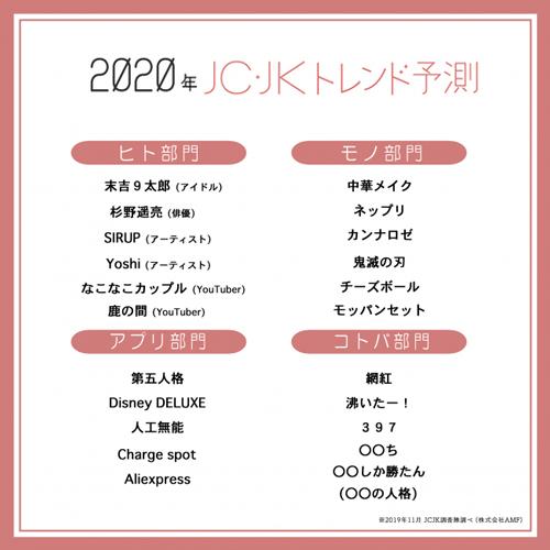 流行 語 大賞 2019 ぴえ ん