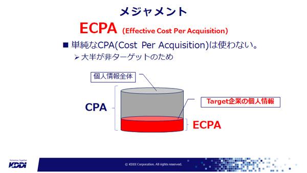 ECPAの考え方