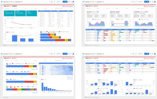 Google データポータルでの出力イメージ