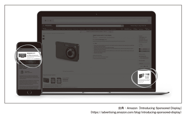 図表1 Amazonの「スポンサーディスプレイ広告」(タップで画像拡大)