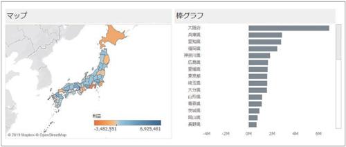 図1.2.16 地理に関する情報はマップと棒グラフを使い分ける