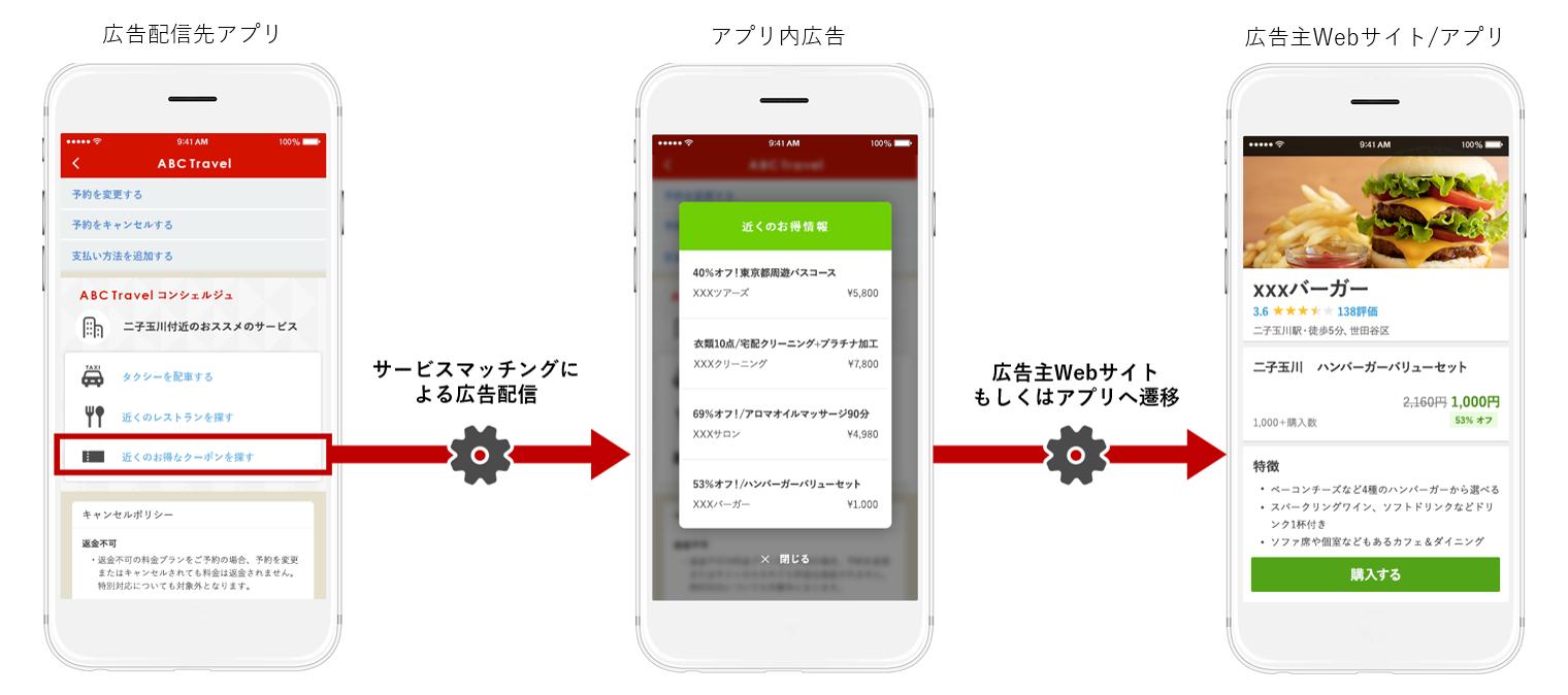 モール アプリ ポイント 楽天
