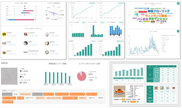 AISIGHTの分析画面イメージ