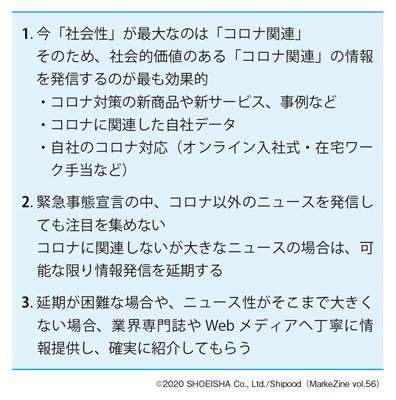 図表1 コロナ下における情報発信の優先度