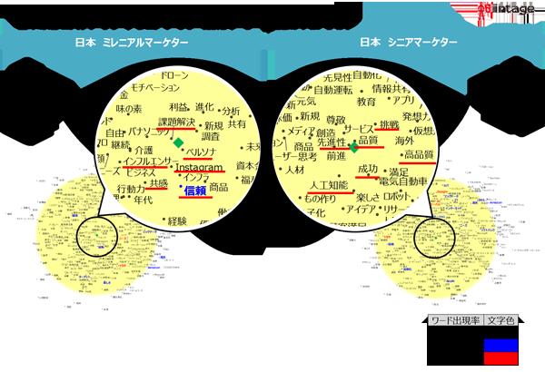 図表1(タップで拡大)