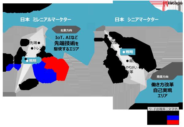図表2(タップで拡大)