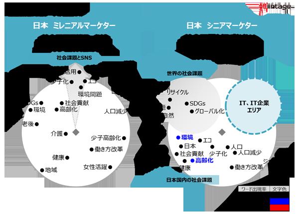 図表3(タップで拡大)