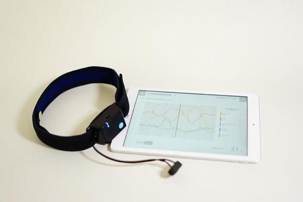 バンド型の脳波計機器と感性アナライザ