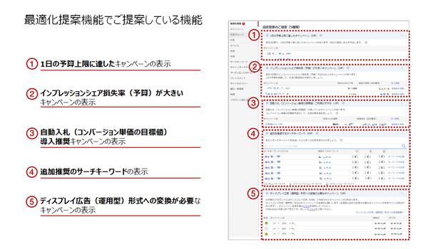 最適化提案機能で表示される5つの提案クリック/タップで拡大