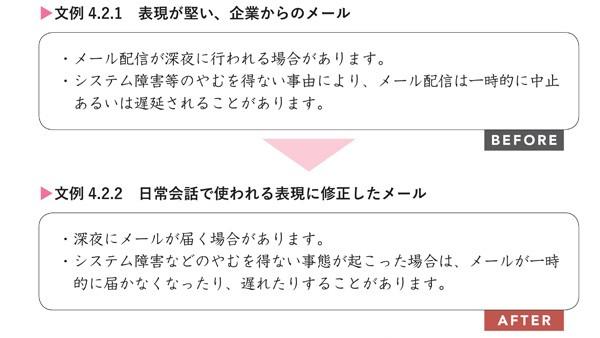 文例4.2.1、4.2.2