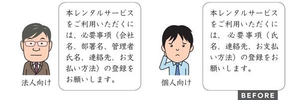 文例4.3.3 法人向けも個人向けも文の形や語彙は同じ